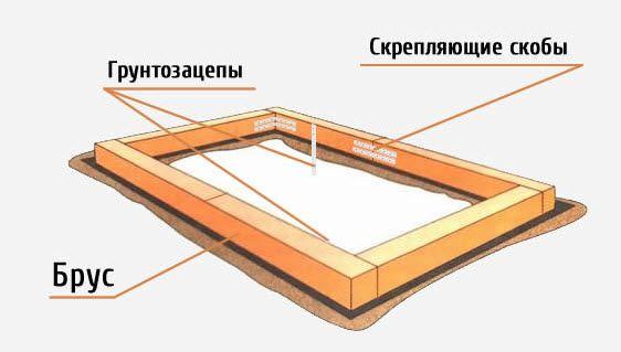 Фундамент для теплицы в Тирасполе